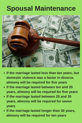 Spousal Maintenance Fact Chart